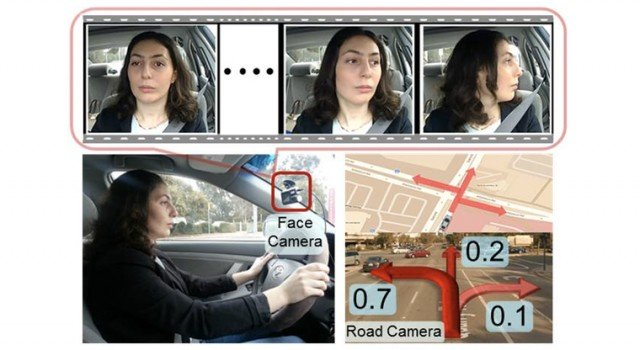 brains4cars-2-assisted-driving-algrorith-road-safety