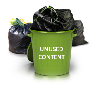 most B2B content goes unused