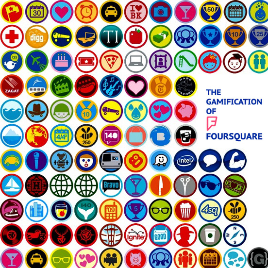 Four Square and Gamification