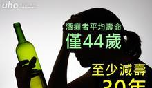 酒癮者平均壽命僅44歲 至少減壽30年