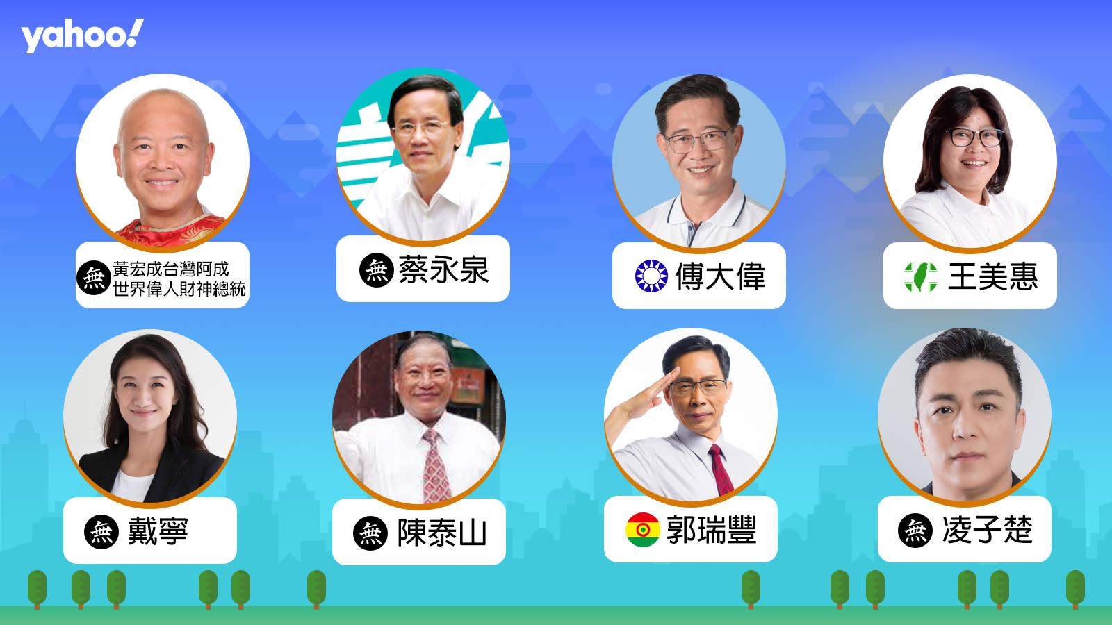 2020立委選舉嘉義市選區,你支持誰?