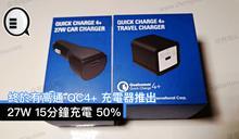終於有高通 QC4+ 充電器推出,27W 15分鐘充電 50%