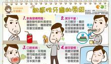 牙齒酸軟好無力 常見4類原因