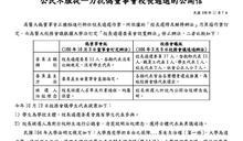 掀開黑箱!公民不服從-力抗「啟川三代」偽董事會校長遴選的公開信