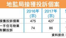 地監局:新盤買賣投訴 去年升16%