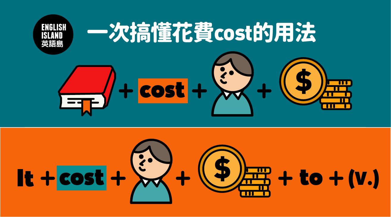 【英語小測驗】一次搞懂花費cost的用法