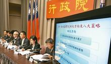 【Yahoo論壇/張宇韶】典範失焦 是兩岸關係的基本危機