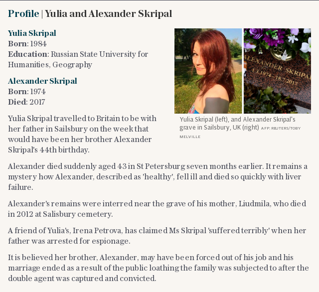 Profile | Sergei Skripal's children: Yulia and Alexander