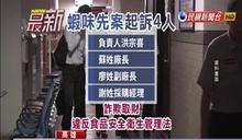 涉使用過期原料 「蝦味先」負責人遭起訴