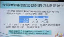 新南向玩假的?張廖萬堅:東南亞語師資近8成非專職