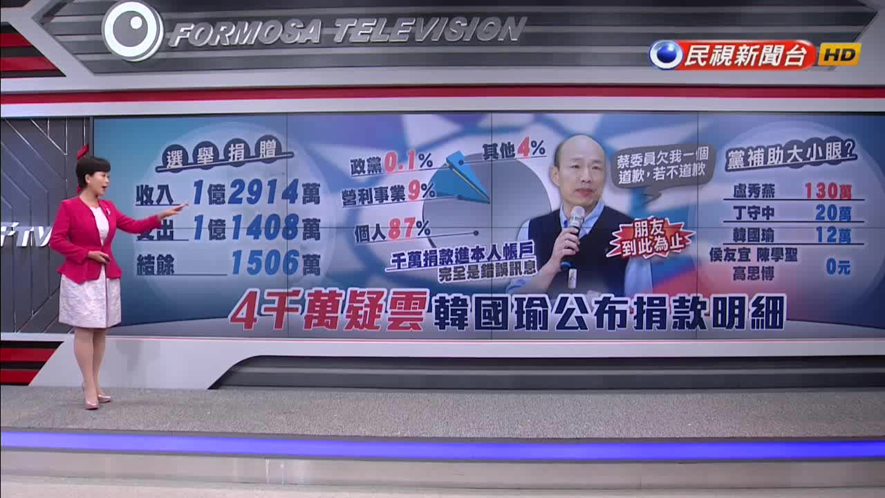 黨中央大小眼?韓國瑜拿12萬 陳學聖沒錢