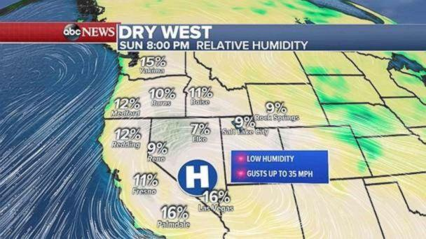 Low humidity in California will make the spread of fire a serious concern. (ABC News)