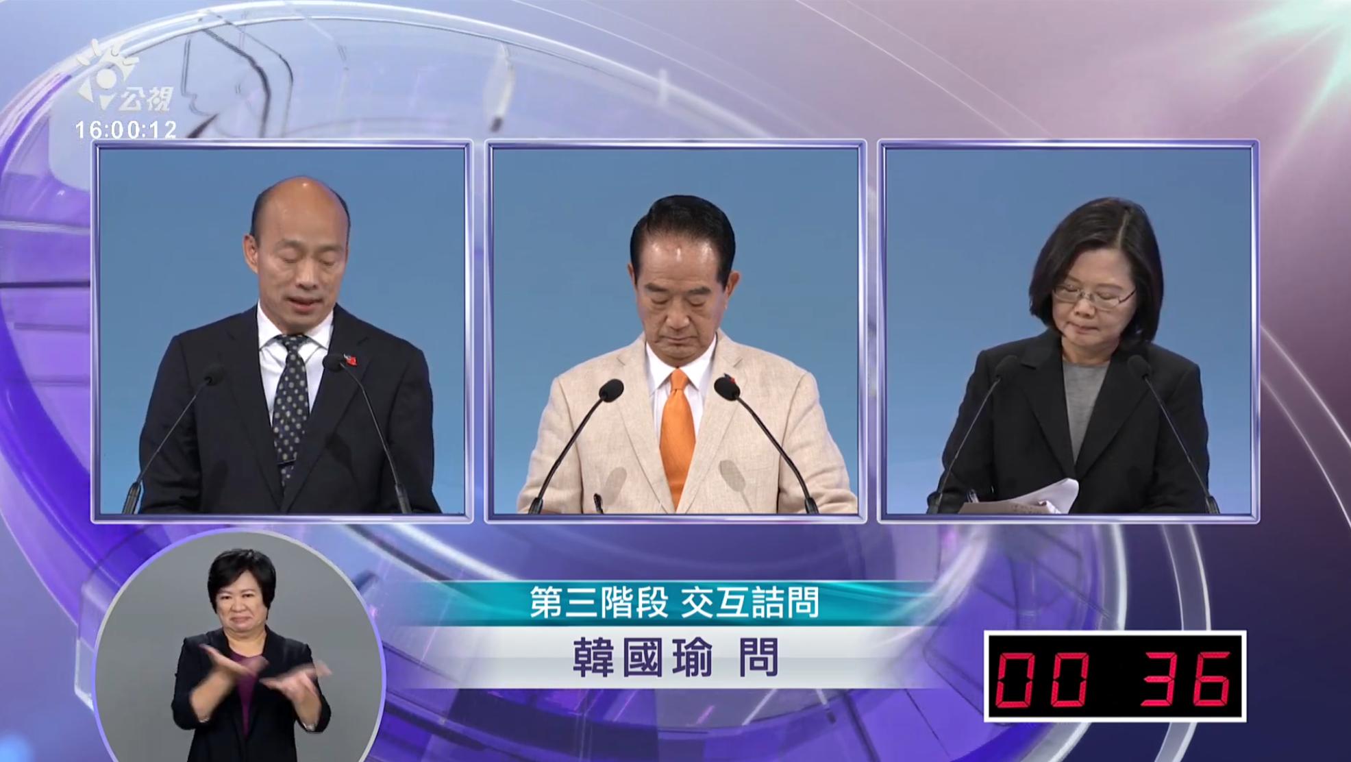 2020總統大選電視辯論會,誰表現最好?