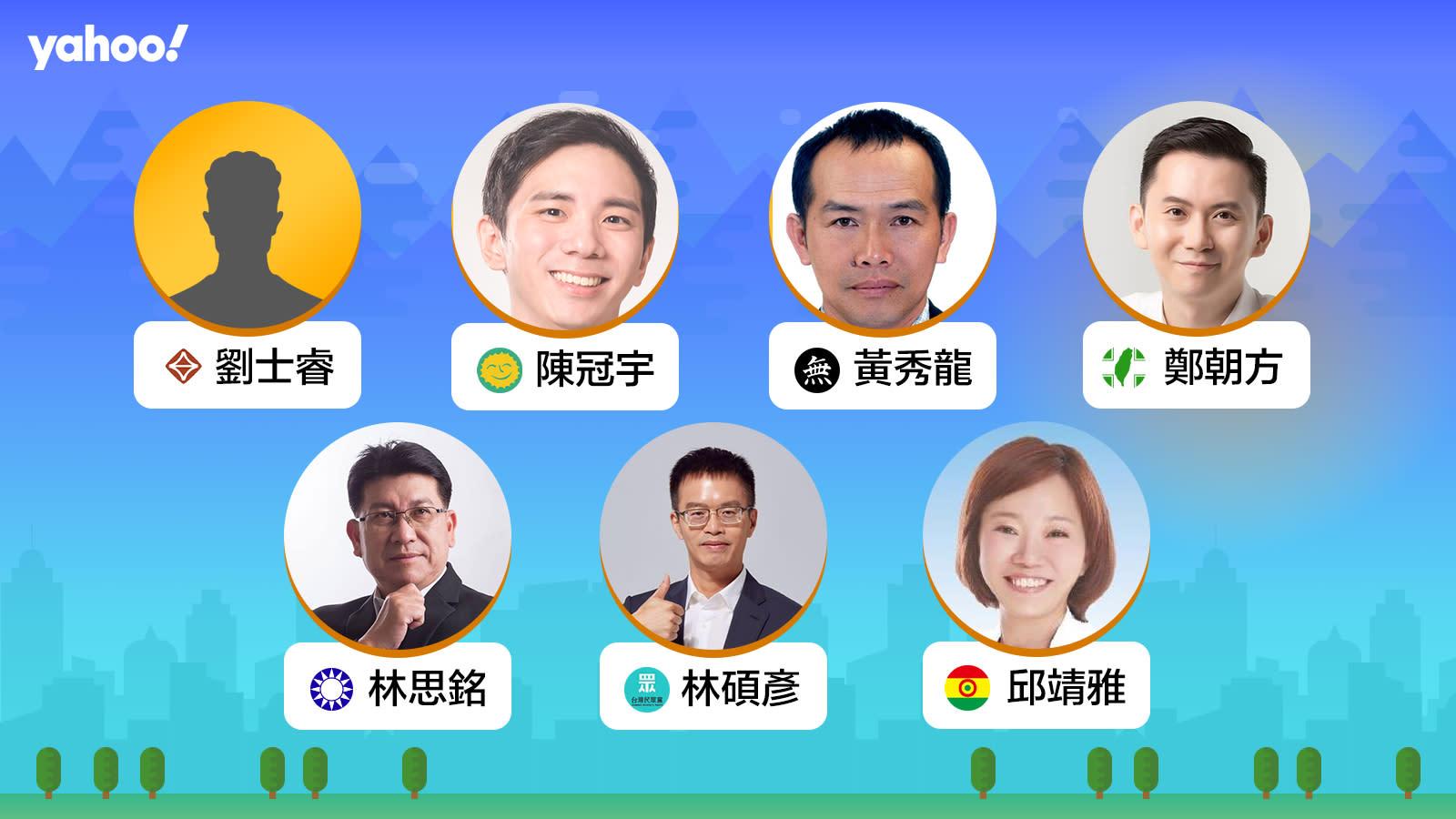 2020立委選舉新竹縣第二選區,你支持誰?