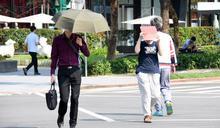 今日天氣/白天高溫飆36℃ 午後留意雷陣雨