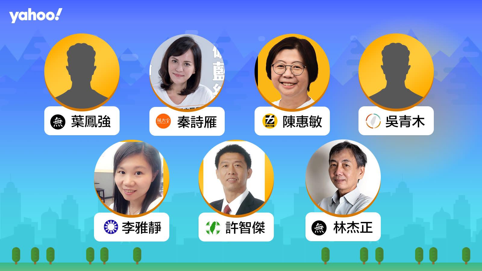 2020立委選舉高雄市第七選區(鳳山),你支持誰?
