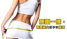 研究:低臀圍比受孕率可高2倍