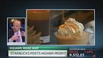 Cramer: Starbucks is a battleground
