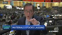 Drop in productivity not a good sign: Santelli