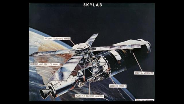 A Guide To Learning About The Skylab Space Station