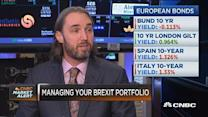 US earnings mostly fine through Brexit: Doll