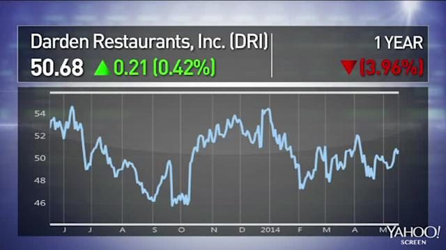 Wall Street on edge; Darden sells Red Lobster; Housing Starts jumps