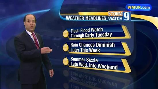 Hot weather, chances of storms this week