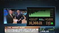Key reversal day for market: Pisani