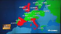 Markets inch back at European close