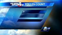 Dale Gilbert's Forecast for Wednesday, April 10, 2013