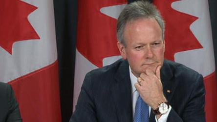 Bank of Canada governor talks real estate
