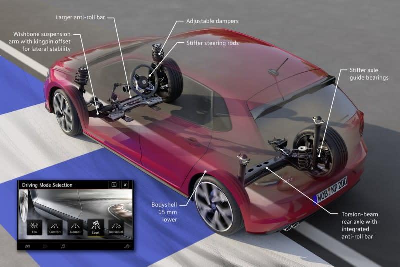程式化駕駛模式與懸吊阻件的進化讓Polo GTI更快更穩