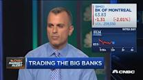 Trader recommends 'some safety, some cash' as banks drop