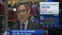 Santelli: Greenback flirts with high