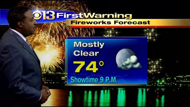 Meteorologist Tim Williams Has Your Independence Day Forecast