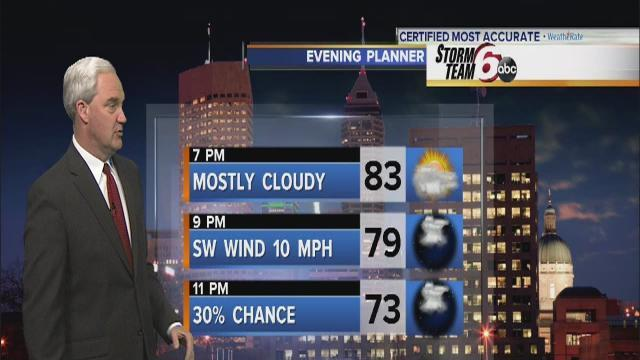 Overnight chance of spotty showers