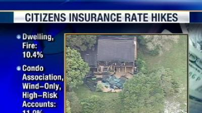 State Approves Citizens Insurance Rate Increase
