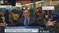 Santelli: 10-Year yields slide