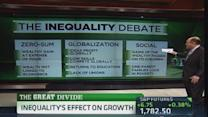 America's great divide: Income inequality
