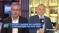 Philips Lighting IPO priced at 20 euros a share