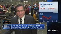 Santelli: Watch the volatility in 5-year Treasurys, US do...