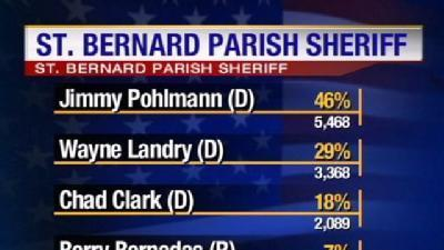 St. Bernard Parish Sheriff's Race Heads To Runoff