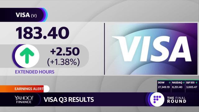Visa struggles in after-hours trade after releasing third-quarter results