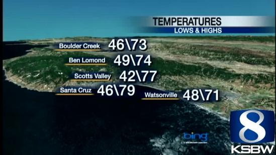 Watch Your KSBW Weather Forecast 05.17.13