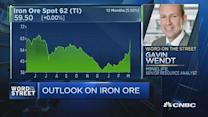 Is the iron ore rally sustainable?