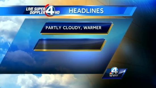 Dale's Wednesday Forecast May 8, 2013