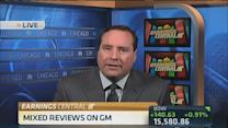 General Motors stock moves higher