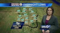 Mild weather ahead for your Sunday