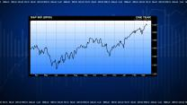 Four Years in and the Bull Market Still Has Room to Run: Nick Colas