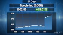 Is Google Worth $1,000 a Share?